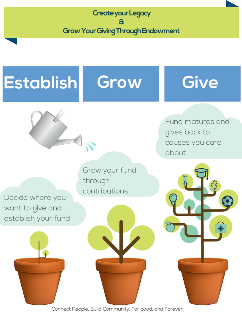 Plant the Seed Graphic